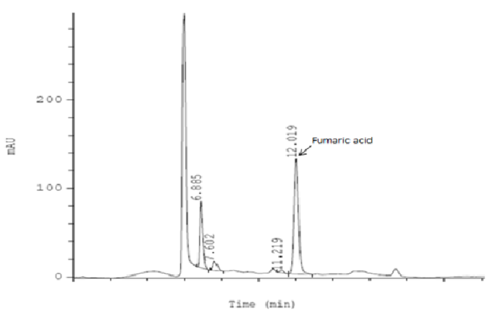 Figure 1 Fumaric acid chromatogram of the Fumitory extract sample